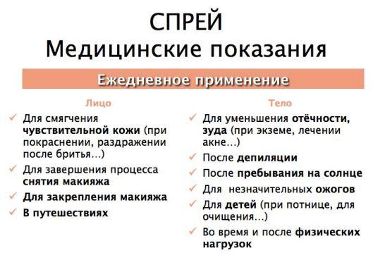 применение авен.062